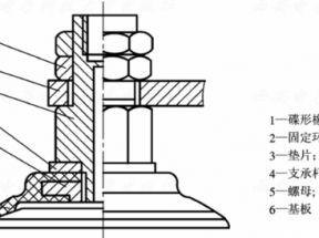 浅谈气压用法-真空吸盘设计选型