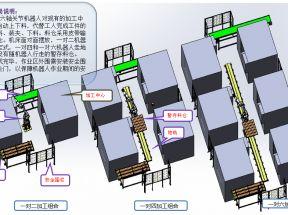 [自动化夹具案例分享]手机中框CNC加工上下料机器人