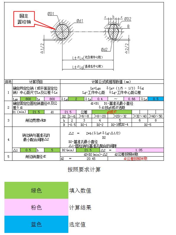 菱形销尺寸设计规范及标准  第3张
