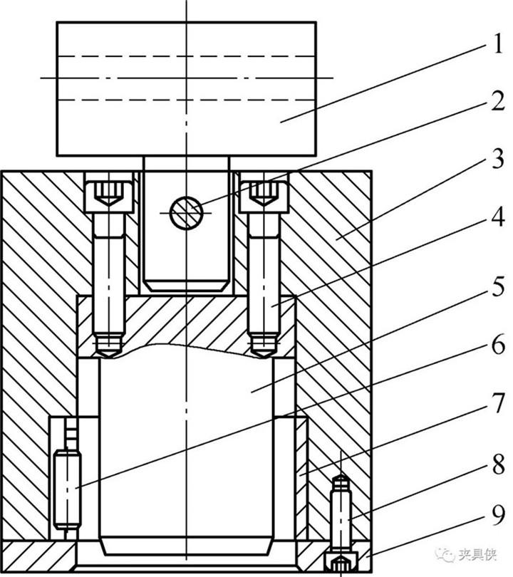 装卸夹具同样重要——看油缸不变形的装夹方法  第2张